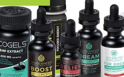 Do CBD Products Contain THC?